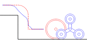 Stair Traversal Diagram
